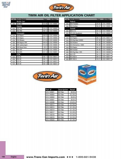 Oil Filter Chart : Twin air oil filter application chart trans can imports