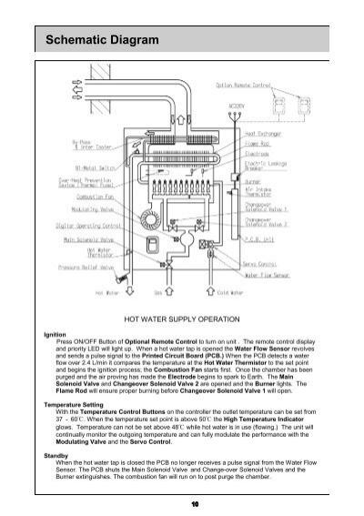 Schematic Diagram HOT WAT