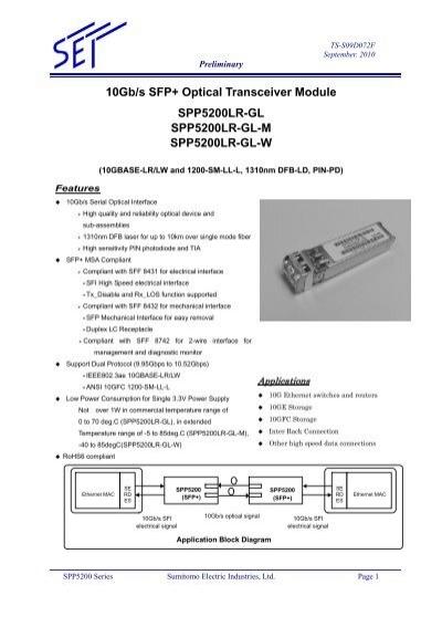 Optical Transceiver Sumitomo Electric SPP5200LR-GL-M 10gb//s SFP
