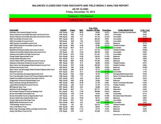 View Report - Legend Financial Advisors, Inc