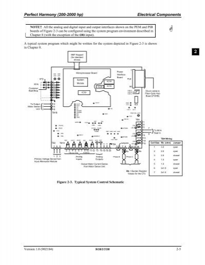 robicon harmony wiring diagram