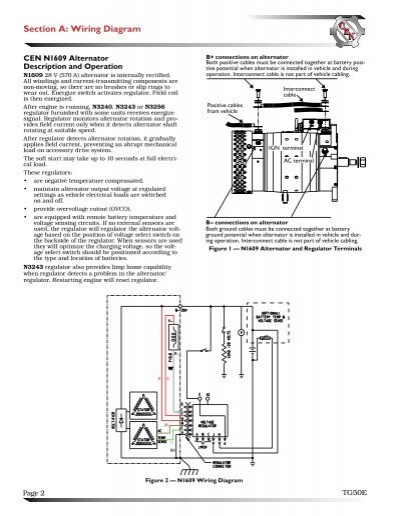 Section A  Wiring Diagram