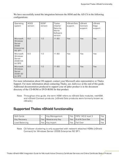 Thales hsm 8000 manual pdf