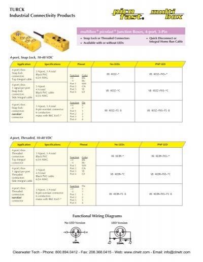 TURCK picofast multibox Junction Boxes - Clearwater Technologies ...Yumpu