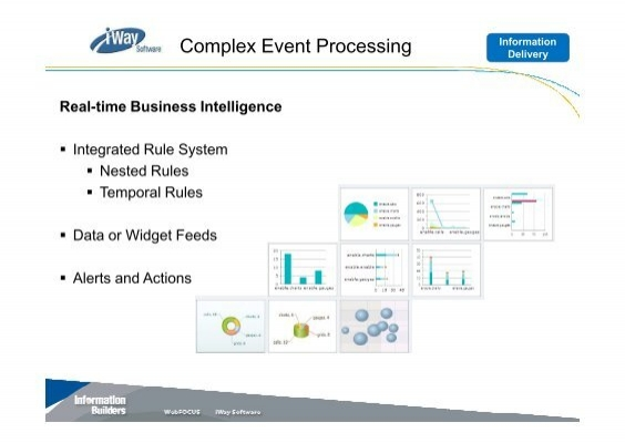 """real time business intelligence at continental And hoffer, j a, """"continental airlines flies high with real-time business  this  advanced bi environment are cardinal health's data infrastructure (its."""