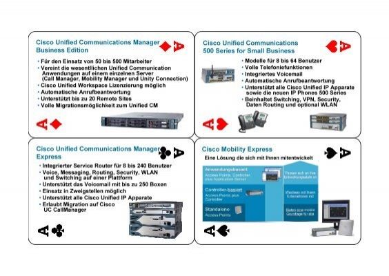 Cisco Unified Communications Manager Express Cisco Unified