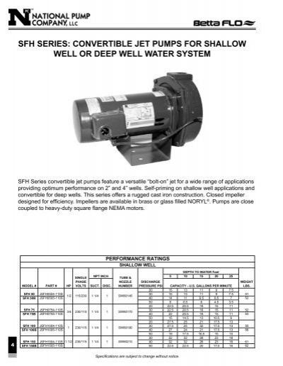 Jet Pump: Jet Pump National on
