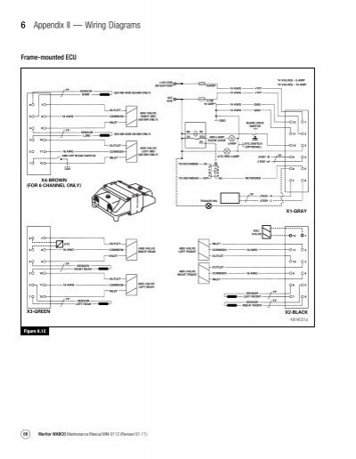 92 Wabco Abs Wiring Diagram on caterpillar wiring diagram, wabco air dryer, detroit series 60 ecm wiring diagram, allison transmission diagram, ford 7.3 parts diagram, 97 fl70 fuse box diagram, wabco vcs ii wiring diagram, 2010 nissan abs control module diagram, lucas girling brake system diagram, freightliner columbia fuse panel diagram, 2003 toyota tacoma wiring diagram, plug wiring diagram, jayco wiring harness diagram, solenoid switch wiring diagram, wheel speed sensors diagram, freightliner starter diagram, cruise control wiring diagram, wabco parts list, peterbilt 387 fuse box wiring diagram, 1-wire alternator wiring diagram,