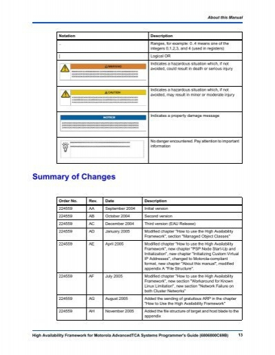 Prms software manuals