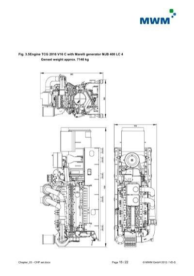 fig  3 6 engine tcg 2020