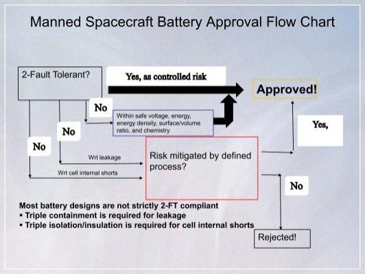 advanced manned spacecraft - photo #32