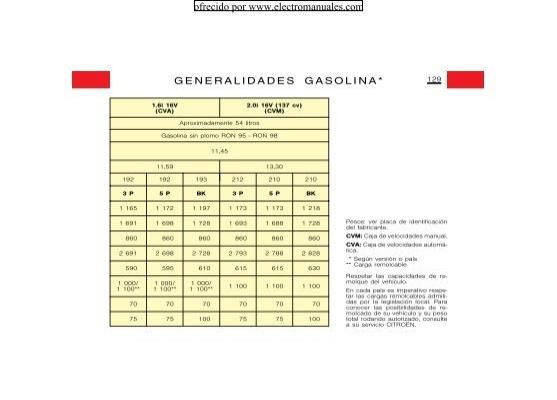 128 generalidades gasolin rh yumpu com