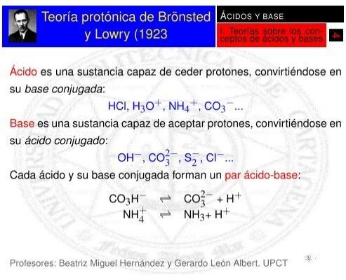 Único ácido TeorÃas De Base De Hoja De Cálculo Foto - hojas de ...