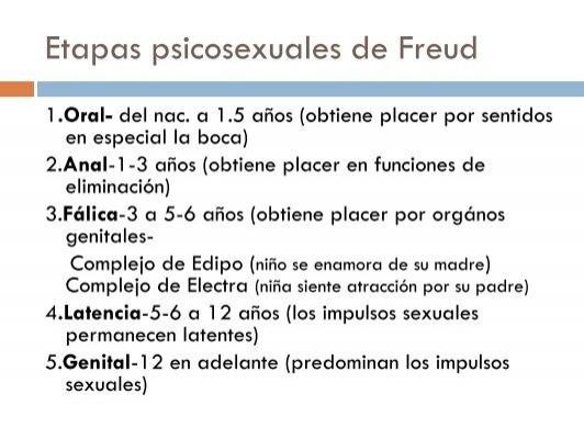Freud psicosexual etapas pdf