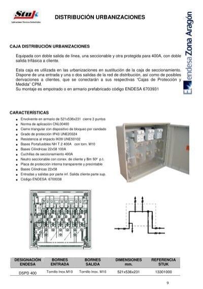 Caja distribuci n urbani for Caja de distribucion
