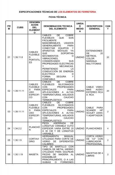 Especificaciones t cnicas de los elementos de ferreteria for Ferreteria tecnica de alicante