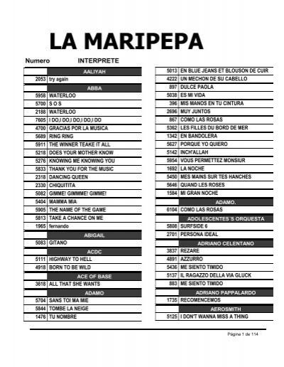 Pincha aquí para ver una lista de canciones. La Maripepa