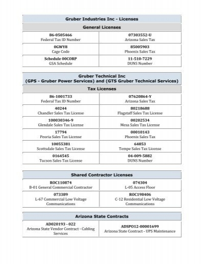 Scottsdale Sales Tax >> Gruber Industries Inc Licenses General Licenses 86 0505466
