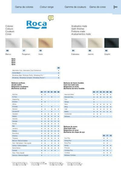 Carta colores productos sanitarios roca cat logo for Catalogo roca pdf