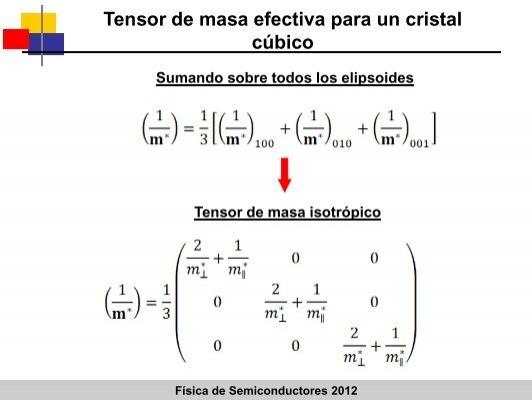 Tensor isotropico