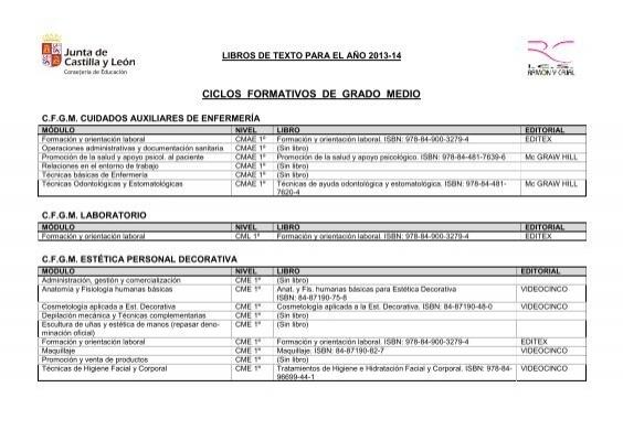Ciclos Formativos De Grado Medio Ies Ramã N Y Cajal