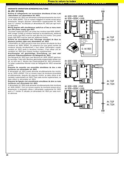 schema - diagram