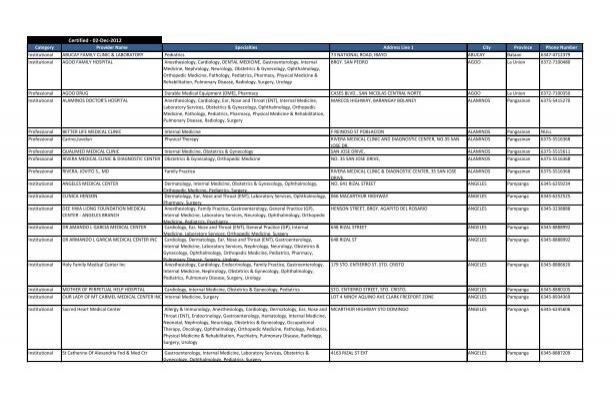 Certified 02 Dec 2012 Tricare Overseas