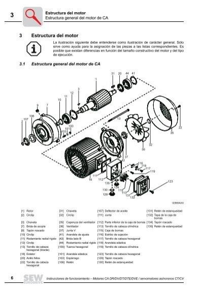 3estructura Del Motorestr