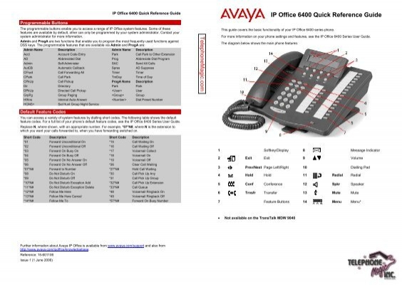 avaya 9508 quick reference guide
