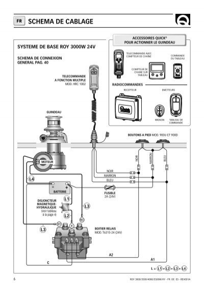 Highway Schema Cablage Auto Electrical Wiring Diagram