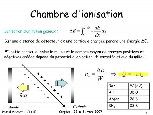 chambre d 39 ionisation ioni