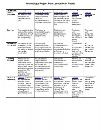 graphic regarding T-tess Rubric Printable called know-how lesson application rubric