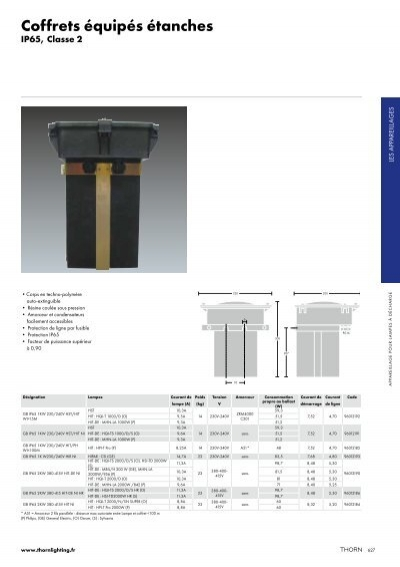 Tempo m g gamme de coff - Norme nfc 15 100 pdf ...