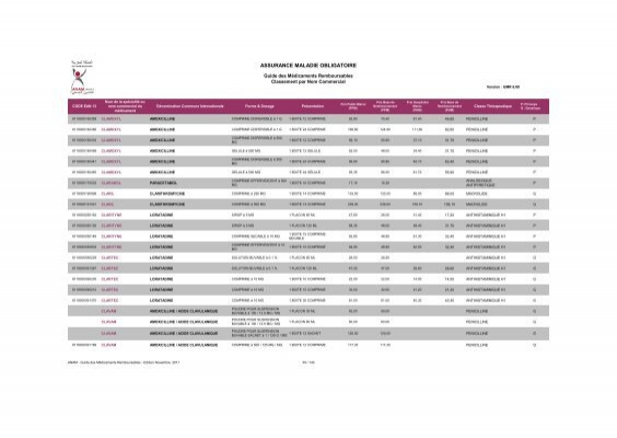 formulaire assurance maladie obligatoire maroc pdf