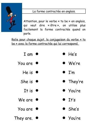 La Forme Contracta C E En Anglais