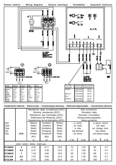 generatori ultrasuoni schemi elettrici  sensore di