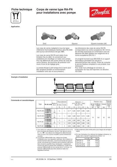 Fiche Technique Corps De Vanne Type Ra Fn Pour Danfoss