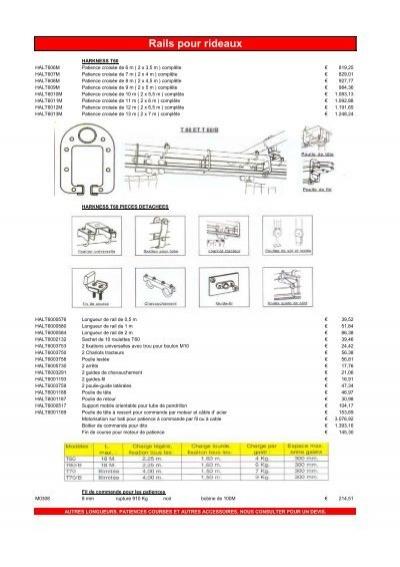 rails pour rideaux. Black Bedroom Furniture Sets. Home Design Ideas