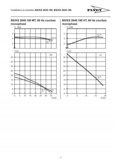 hz 253 v8 manual free pdf download
