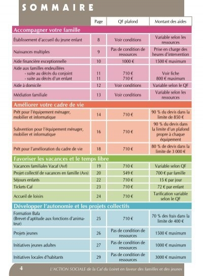 Condition Aide Financiere Caf