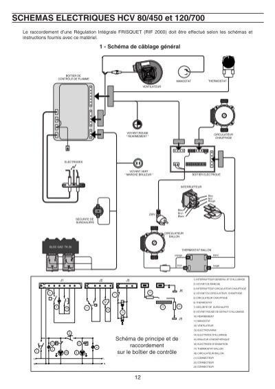 schemas electriques hcv 8