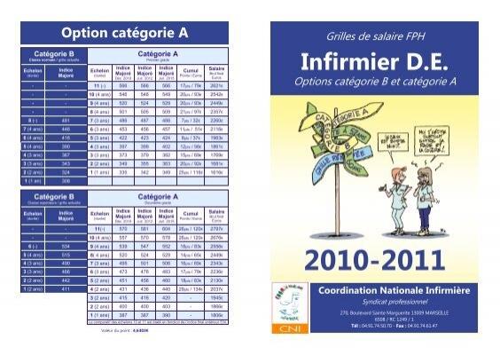 Grille des salaires infirmi re infirmier fph options - Grille indiciaire fph 2015 ...