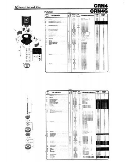 grundfos pump crn4 crn4g parts list pdf
