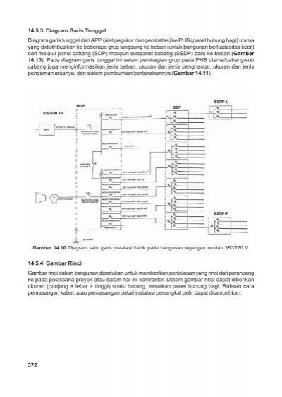 Gambar 149 instalasi rum ccuart Image collections