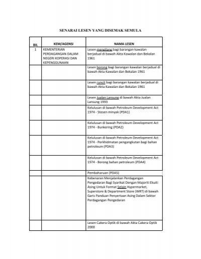 Senarai Lesen Yang Disemak Semula Pdf 1 Pdf Mpc