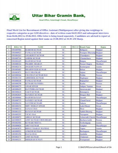 Gaighat muzaffarpur pin code