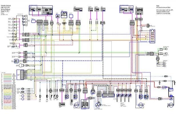 Toyota Venture Wiring Diagram Wiring Diagram Docs Docs Saleebalocchi It