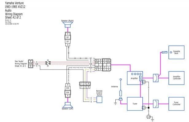 Wiring Diagram Yamaha Venture : Yamaha venture wiring diagram images