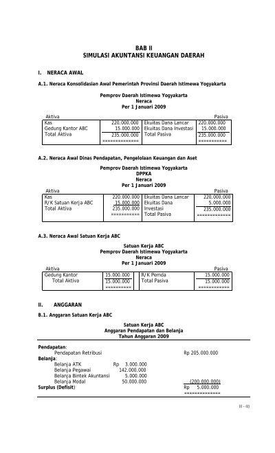 Bab Ii Simulasi Akuntansi Keuangan Daerah