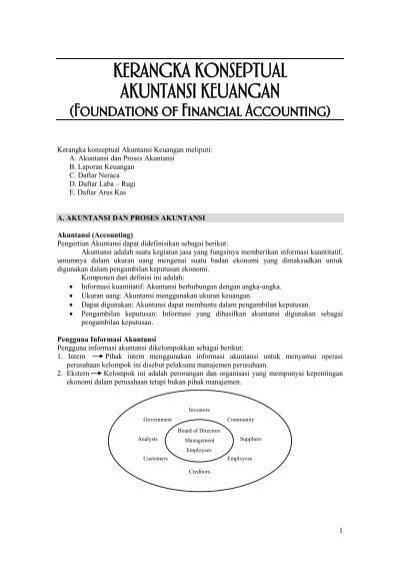 Kerangka Konseptual Akuntansi Keuangan Usupress